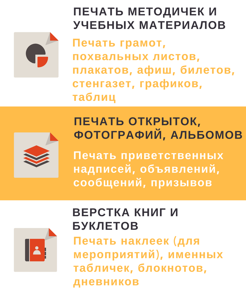 Печать учебных материалов  Т/О Неформат